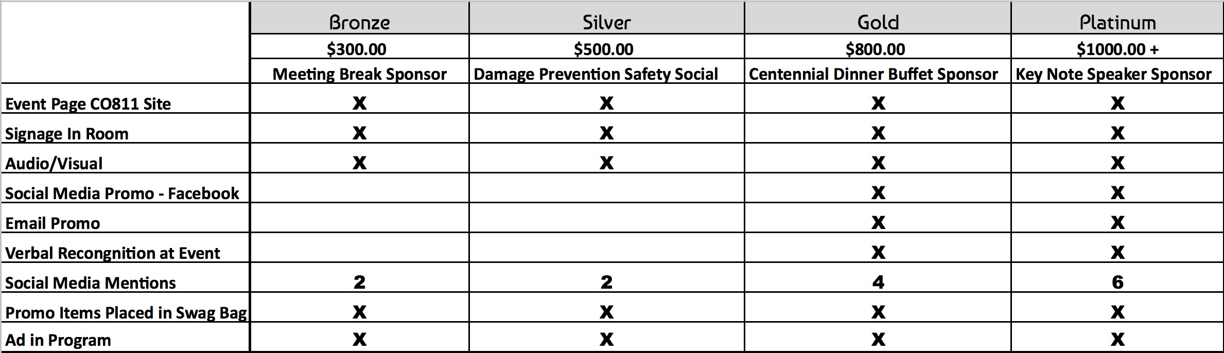 3rd Annual Colorado Damage Prevention Safety Summit